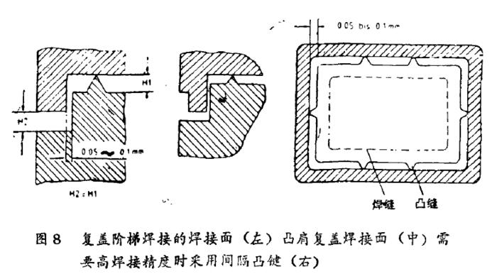 塑料件超声波塑料焊接工艺及焊接线设计-超声波焊接机