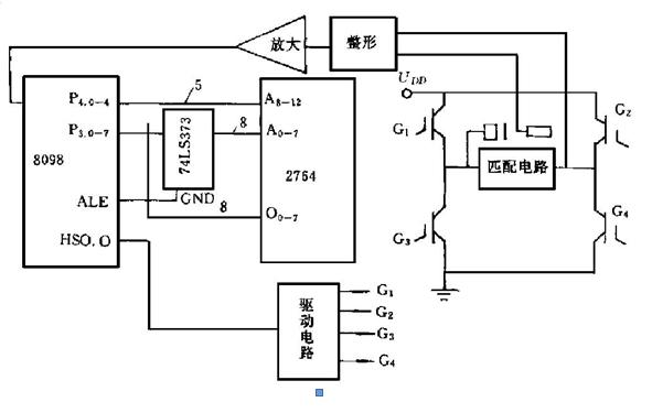 如图2所示,数字超声波发生器电路结构示意图,系统是由IGBT功率变换器和控制 图2 系统硬件电路图 2.1 组 成 功率变换器是由IGBT管组成桥式电路,在开关信号作用下使IGBT管导通、截止,产生频电信号 作用在换能器上。控制电路是由整形、放大电路、8098单片机、EPROM2764存贮器、74LS373锁存器及驱动电路等组成[2]。自动频率跟踪超声波发生器的研究 2.